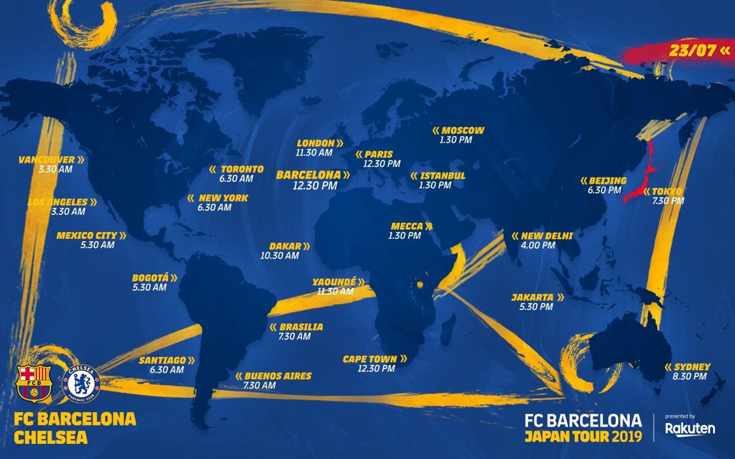 Cómo cuando y donde ver el FC Barcelona VS Chelsea gratis