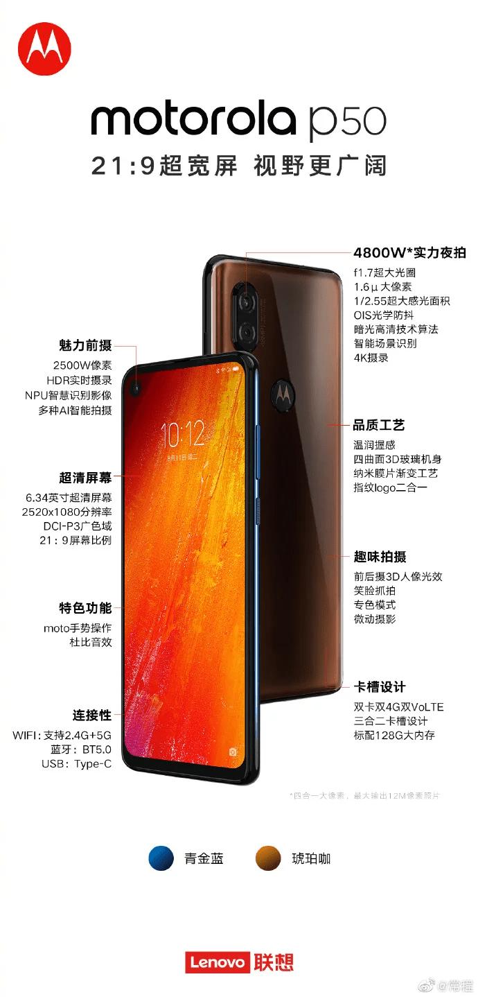 Especificaciones confirmadas del Motorola P50