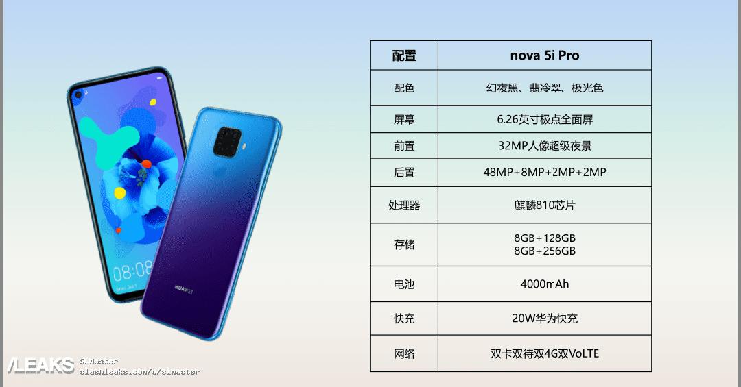 Especificaciones técnicas filtradas del Huawei Nova 5i Pro o Mate 30 Lite
