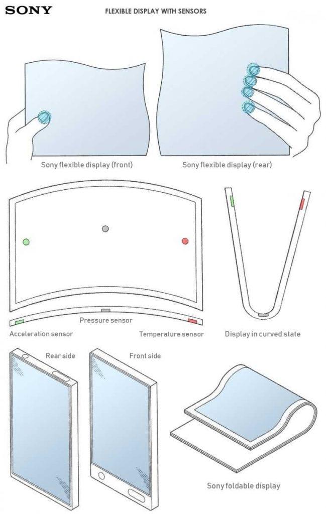 Patente del smartphone flexible con sensores en pantalla de Sony