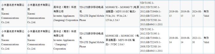 Certificado 3C del Redmi Note 8 y Redmi Note 8 Pro