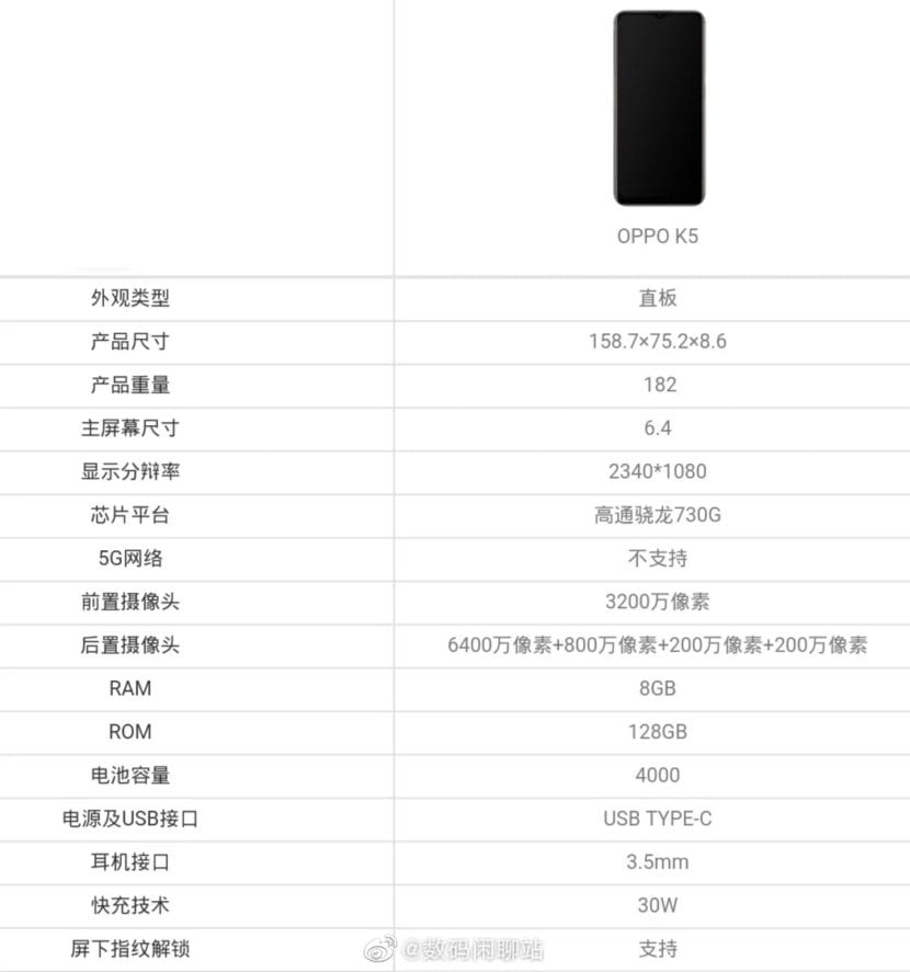 Especificaciones filtradas del Oppo K5