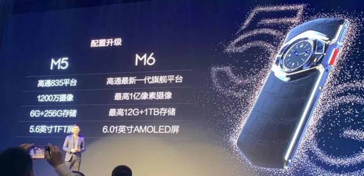8848 Titanium M6 con Snapdragon 865 anunciado