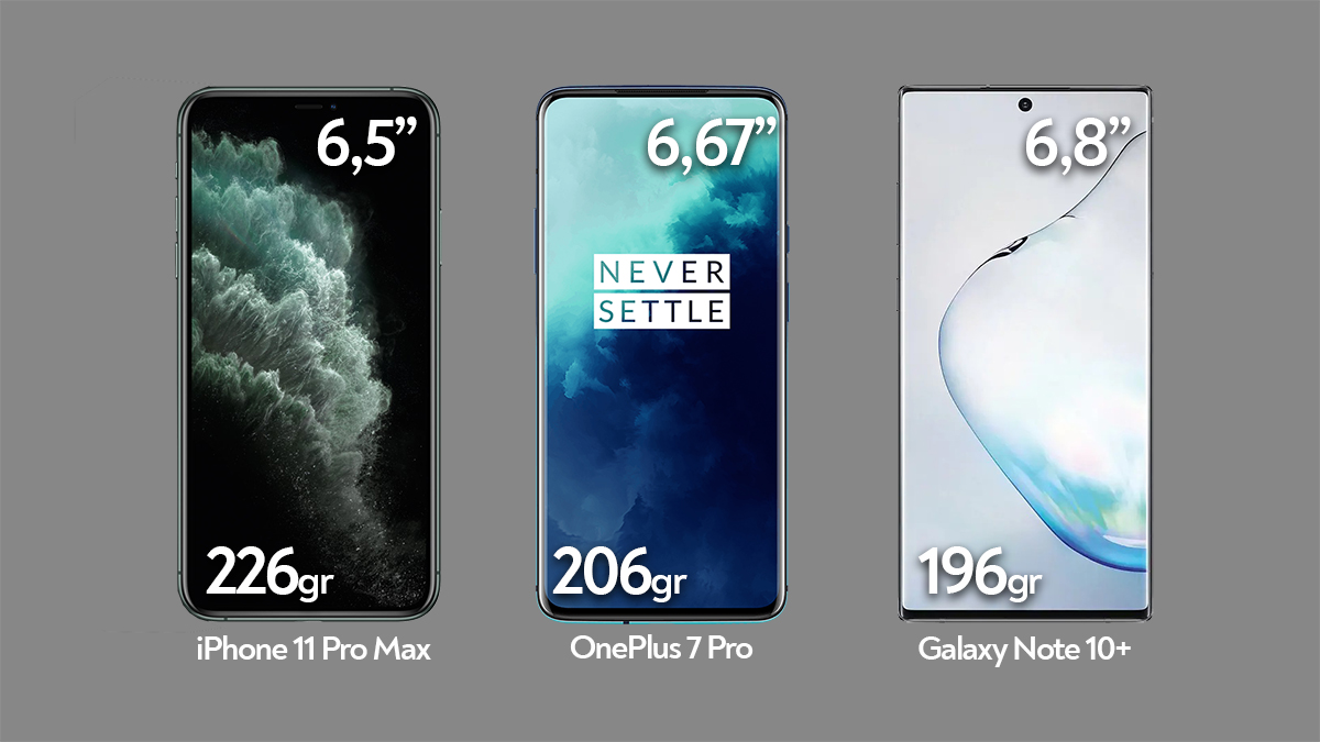 Comparativa peso Note 10+ con iPhone once Pro Max y OnePlus siete Pro