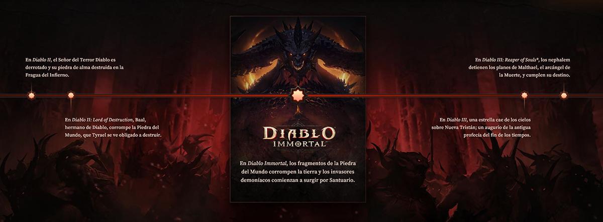 Historia de Diablo