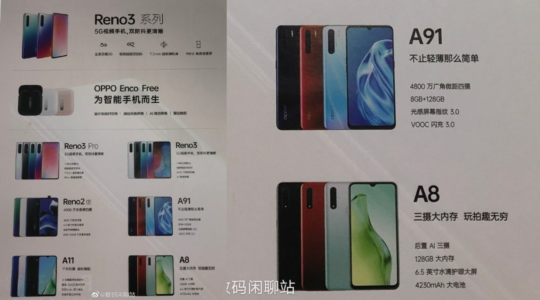 oppo a8 91
