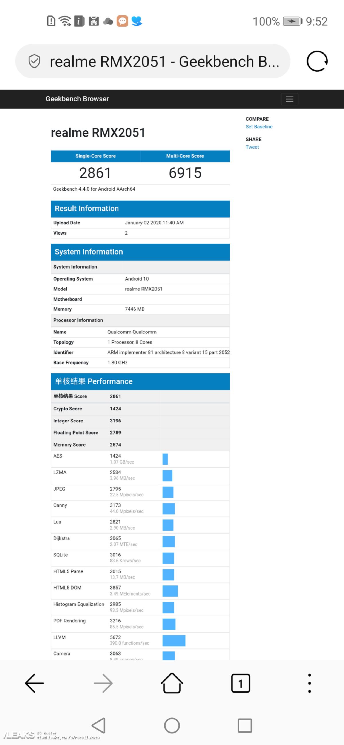 benchmark realme X50