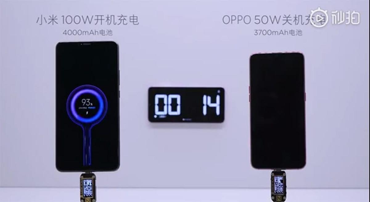 Carga rápida Super Charge Turbo de 100 W de Xiaomi