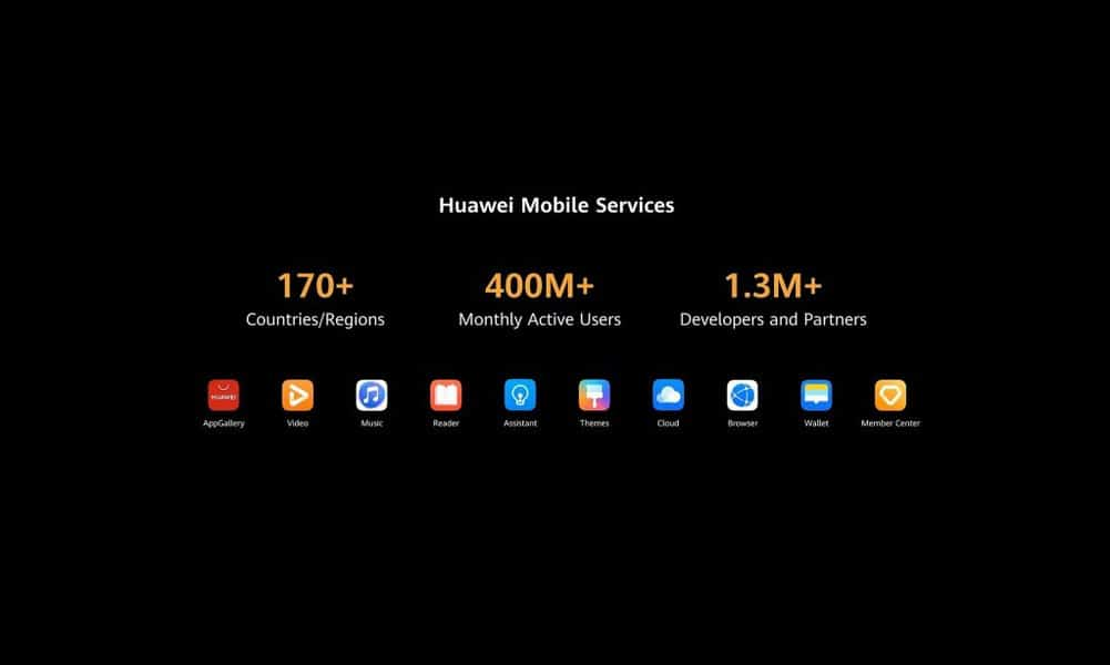 Huawei 400 millones