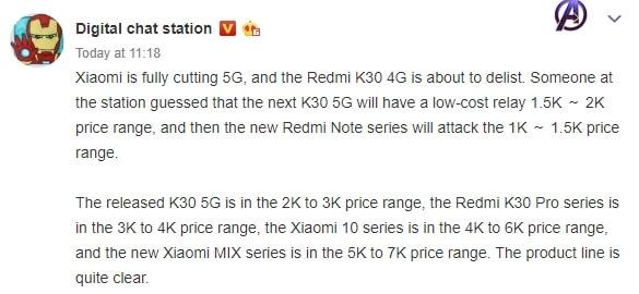 El Redmi K30 4G sería descontinuado y reemplazado por una próxima versión 5G global