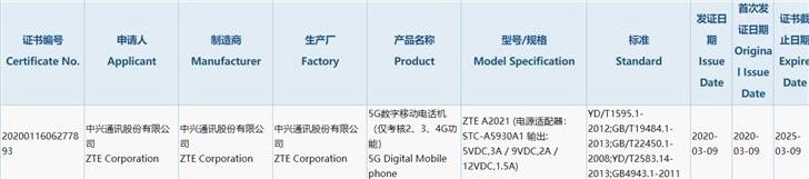 Certificación 3C del ZTE Axon 11(once) 5G