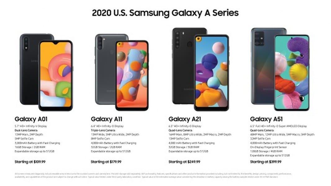 Galaxy A21 y Galaxy A51