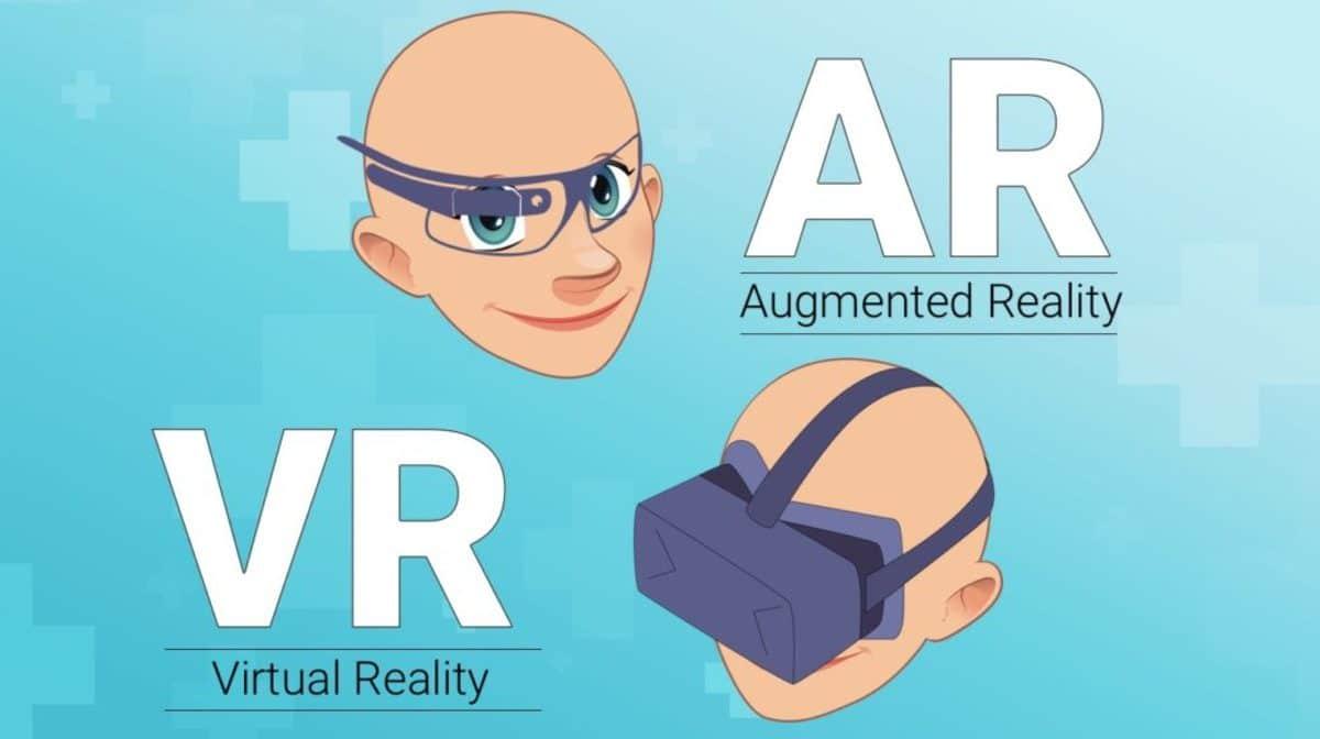 RA - VR