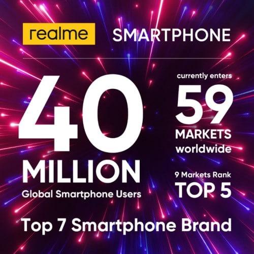 Realme celebra sus 40 millones de usuarios en todo el mundo