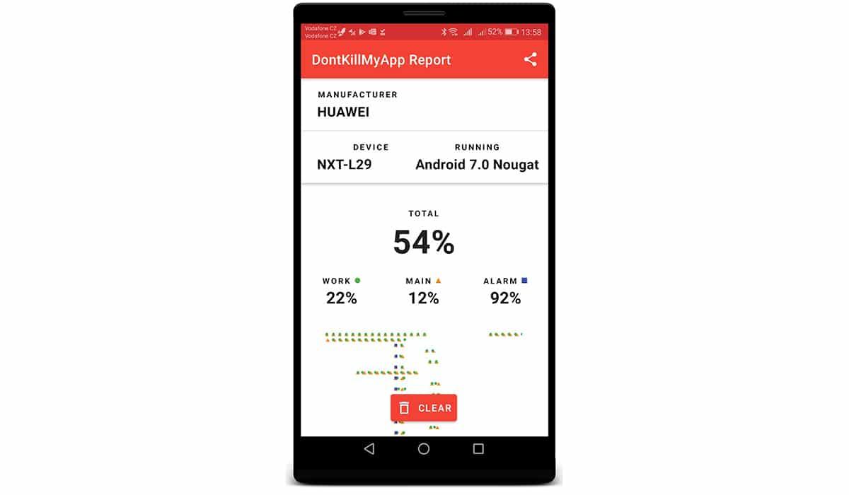 Reporte Huawei