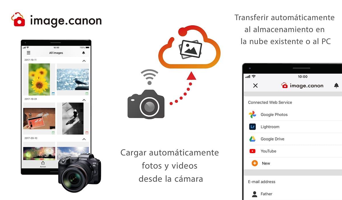 Google Fotos Canon