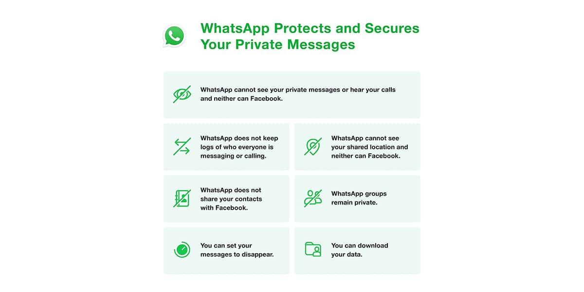 WhatsApp infografía