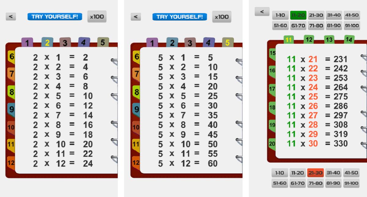 100 tablas multiplicar