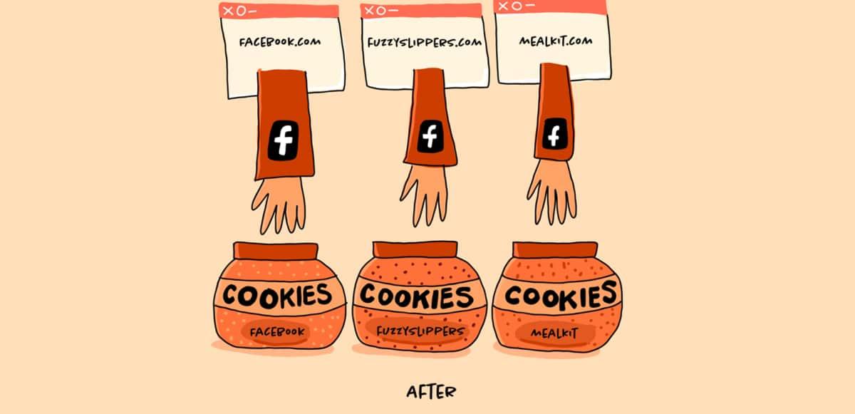 Cookies después