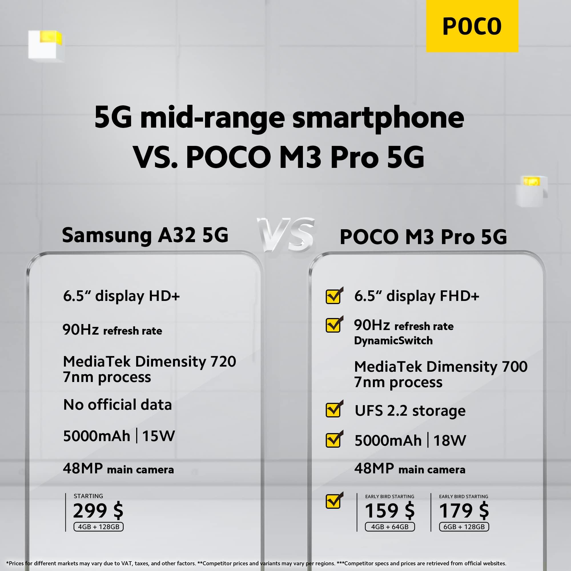 Poco M3 Pro comparativa
