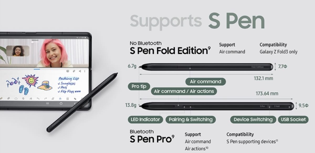S Pen Fold3