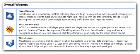 Ganadores del Android Developer Challenge II