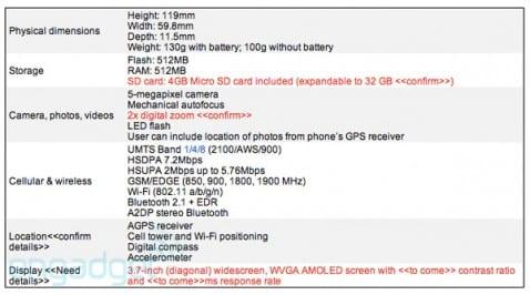 Especificaciones completas del NexusOne
