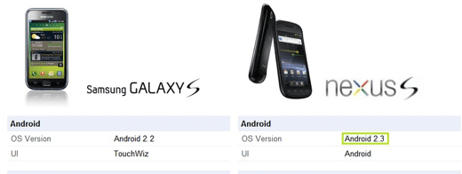 nexus s galaxy s Nexus S VS Galaxy S, ¿tú cambiarías? Yo no